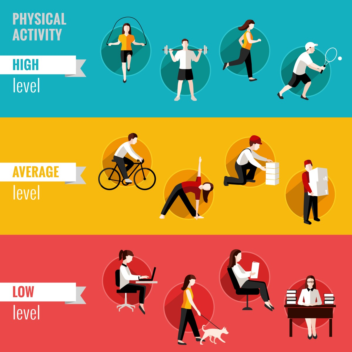Bronchiectasis Patients Exhibit Higher Sedentary Lifestyles and Treatment Should Include Physical Activity Interventions
